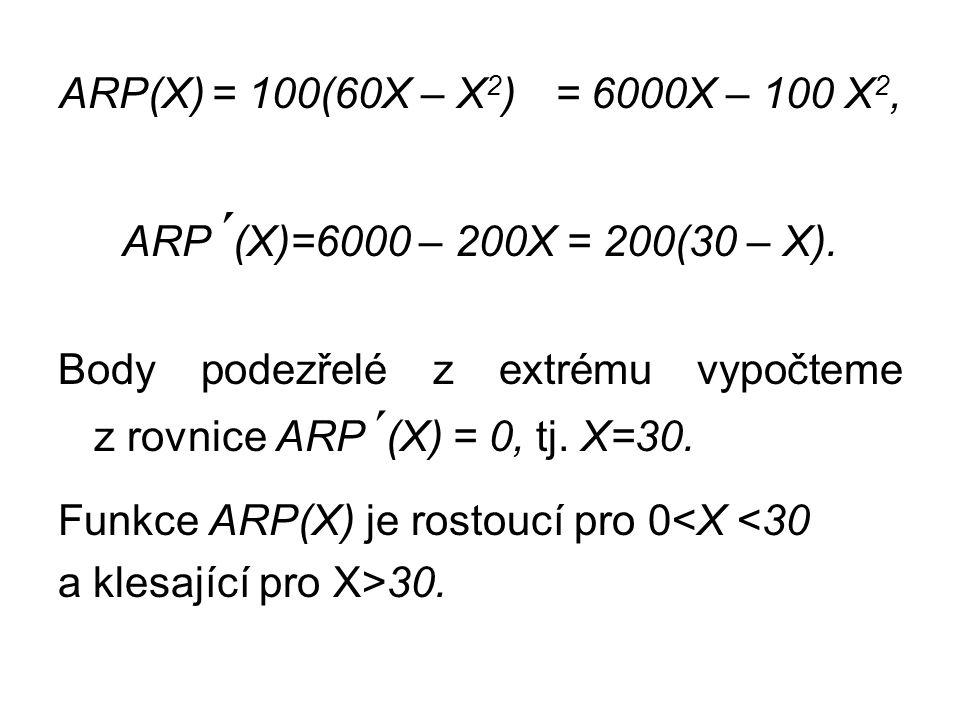 ARP(X) = 100(60X – X 2 ) = 6000X – 100 X 2, ARP ´ (X)=6000 – 200X = 200(30 – X).