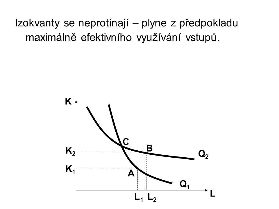 K L A B C L2L2 K2K2 K1K1 L1L1 Izokvanty se neprotínají – plyne z předpokladu maximálně efektivního využívání vstupů.