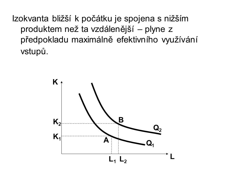 K L A B K2K2 K1K1 L1L1 L2L2 Izokvanta bližší k počátku je spojena s nižším produktem než ta vzdálenější – plyne z předpokladu maximálně efektivního využívání vstupů.