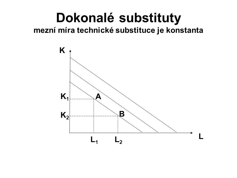 Dokonalé substituty mezní míra technické substituce je konstanta B A K1K1 K2K2 L K L1L1 L2L2