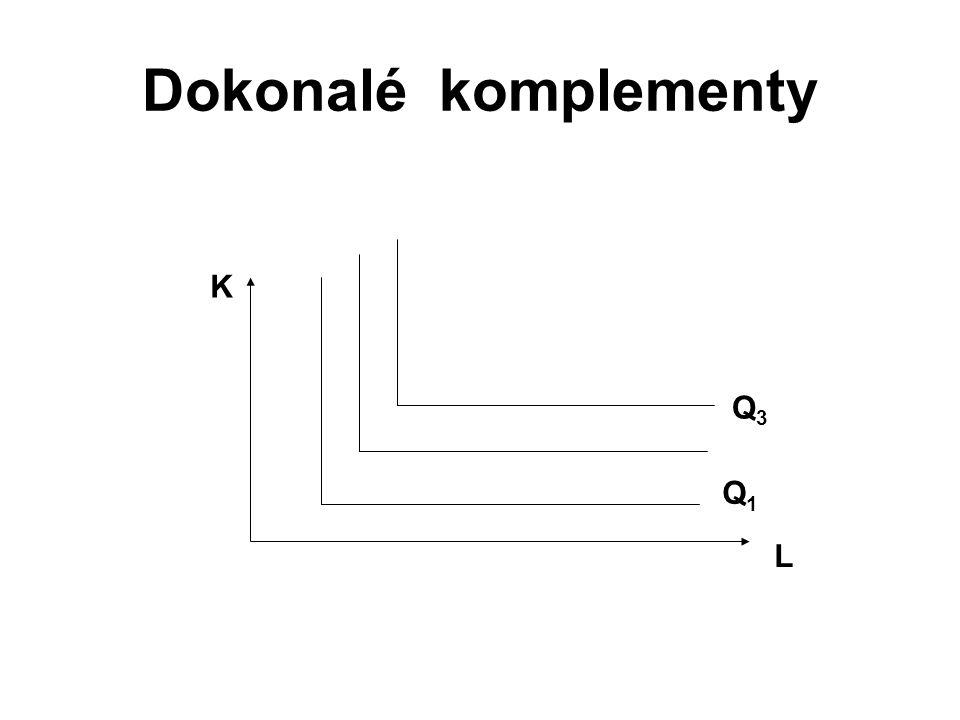 Dokonalé komplementy L K Q1Q1 Q3Q3