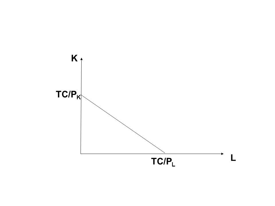 L K TC/P K TC/P L