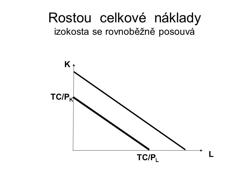 L K TC/P K TC/P L Rostou celkové náklady izokosta se rovnoběžně posouvá