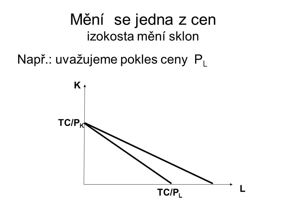Mění se jedna z cen izokosta mění sklon Např.: uvažujeme pokles ceny P L L K TC/P K TC/P L