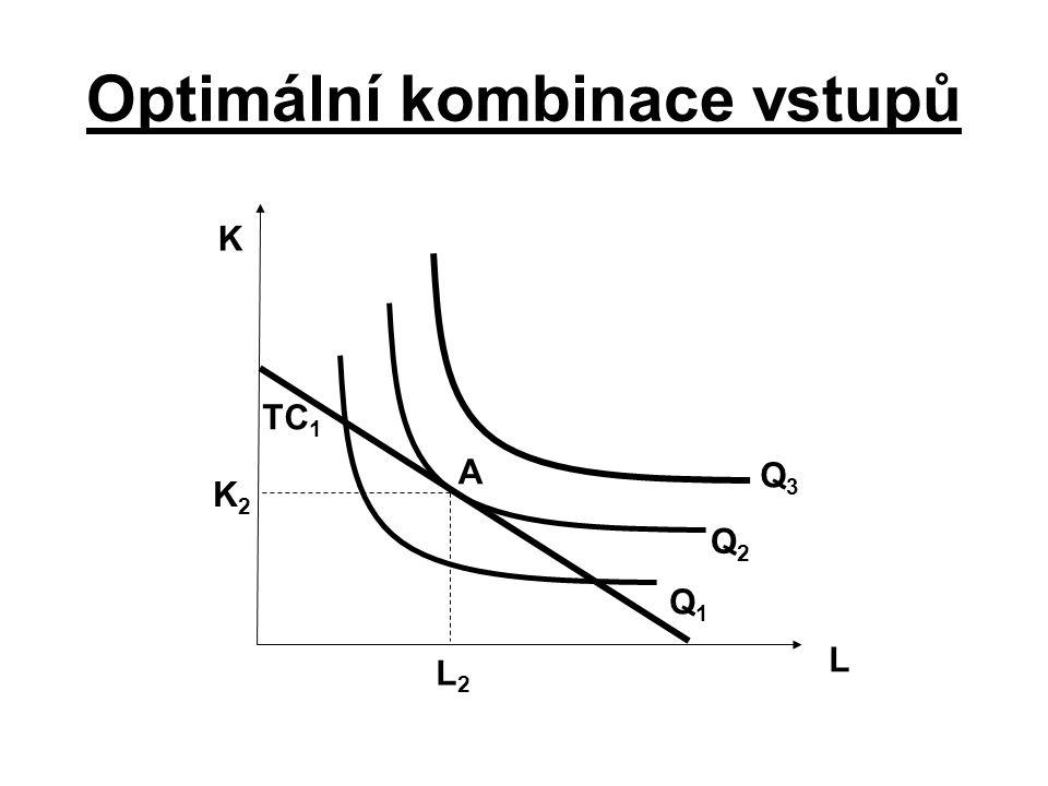 Optimální kombinace vstupů L K L2L2 K2K2 A Q3Q3 Q2Q2 Q1Q1 TC 1