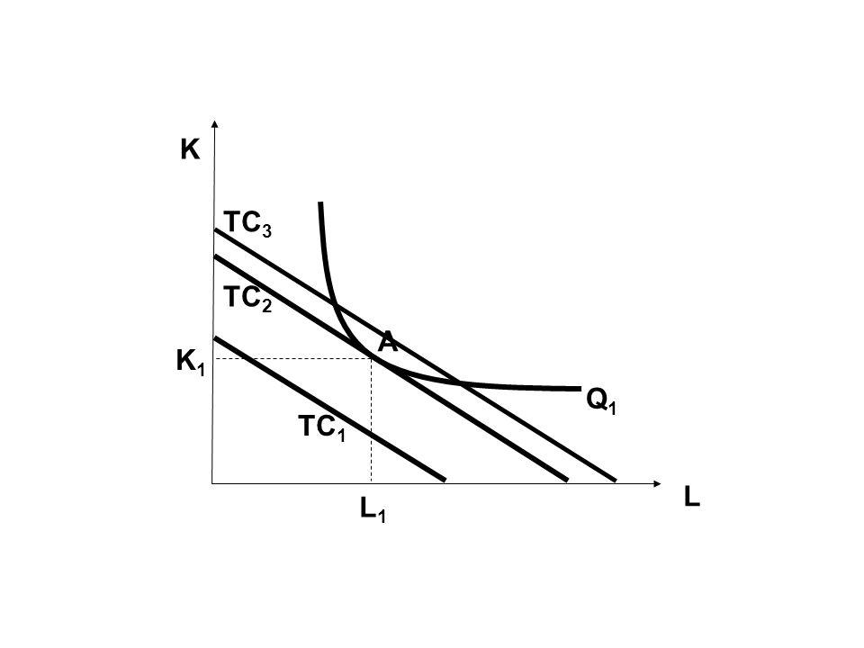 L K L1L1 K1K1 A Q1Q1 TC 2 TC 3 TC 1