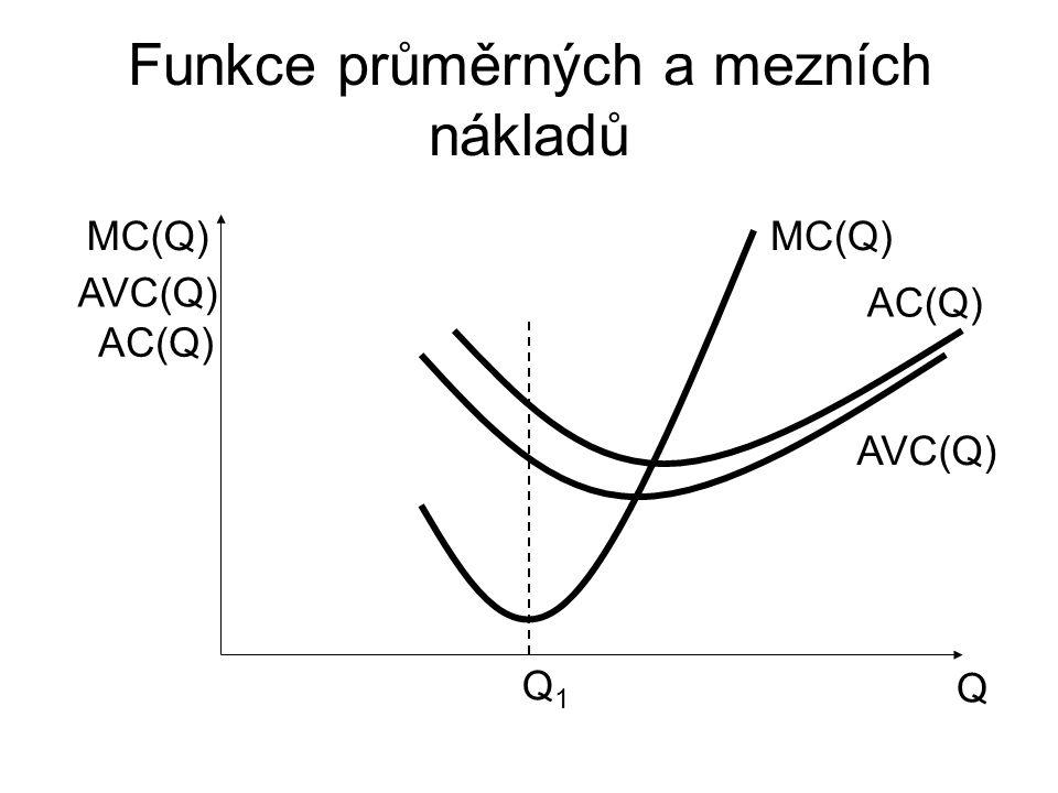 Q MC(Q) AVC(Q) MC(Q) AC(Q) Q1Q1 Funkce průměrných a mezních nákladů AVC(Q) AC(Q)