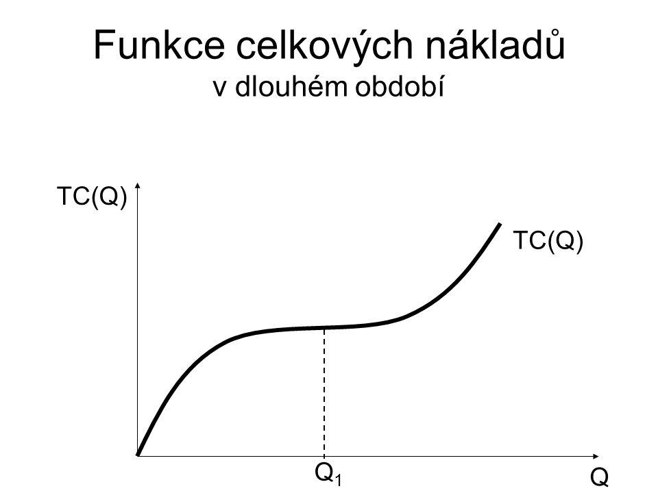 Funkce celkových nákladů v dlouhém období Q TC(Q) Q1Q1