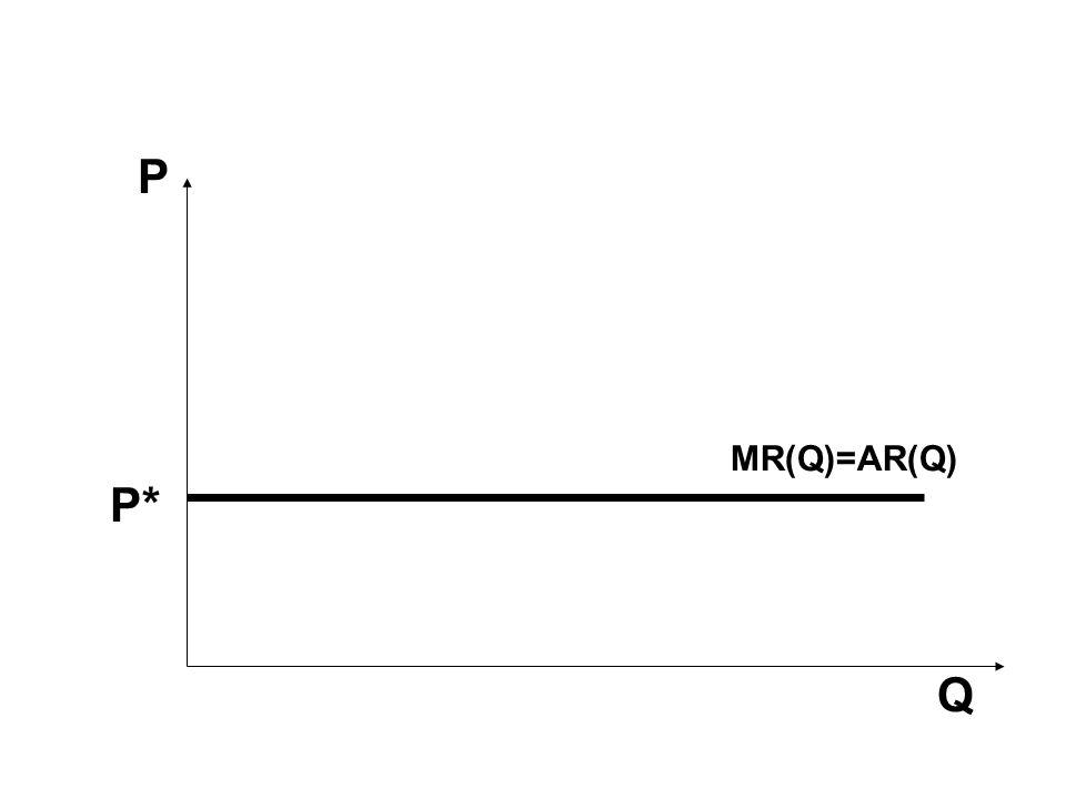 P* MR(Q)=AR(Q) P Q