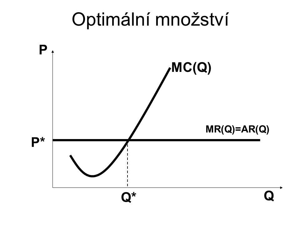 P* MR(Q)=AR(Q) P Q Q* MC(Q) Optimální množství