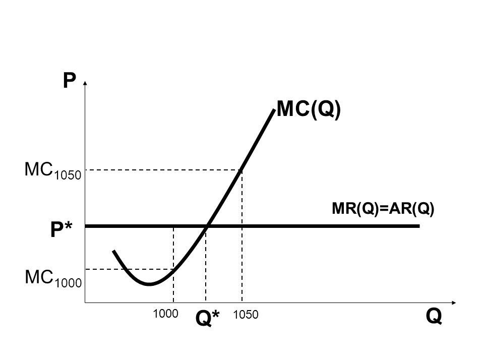 P* MR(Q)=AR(Q) P Q Q* MC(Q) 1000 1050 MC 1000 MC 1050