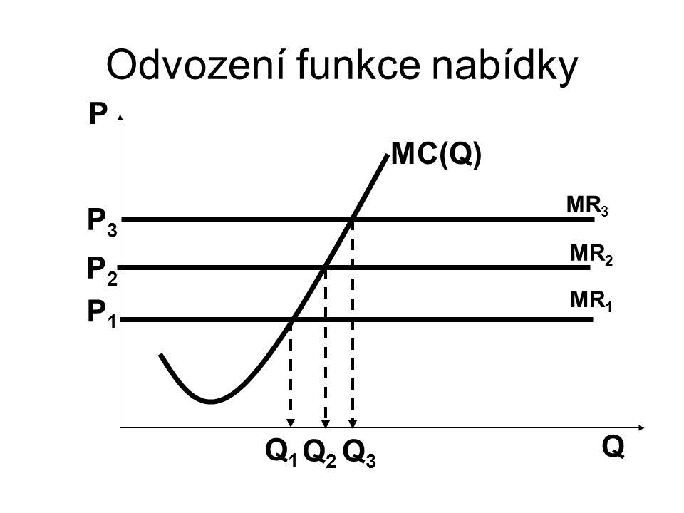 P1P1 MR 1 P Q Q1Q1 MC(Q) Odvození funkce nabídky MR 2 MR 3 Q2Q2 Q3Q3 P2P2 P3P3