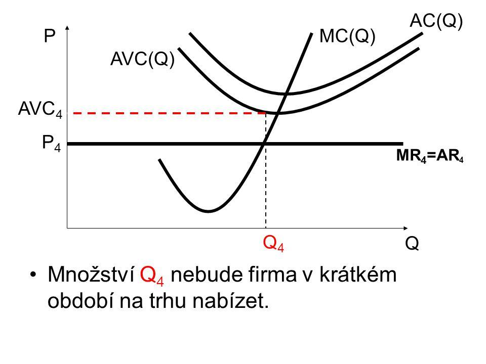 Q P AVC(Q) MC(Q) AC(Q) Q4Q4 P4P4 MR 4 =AR 4 AVC 4 Množství Q 4 nebude firma v krátkém období na trhu nabízet.
