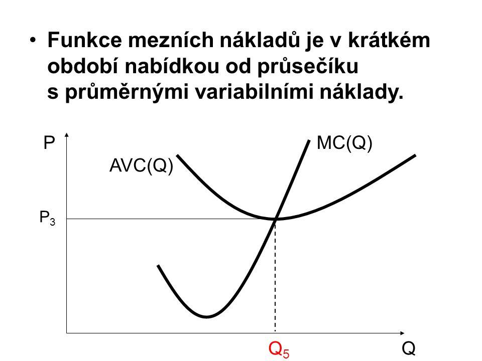 Q P AVC(Q) MC(Q) Q5Q5 Funkce mezních nákladů je v krátkém období nabídkou od průsečíku s průměrnými variabilními náklady.