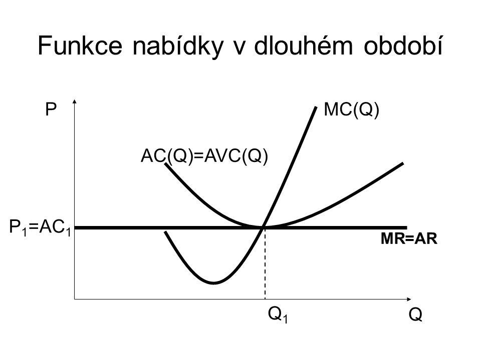 Funkce nabídky v dlouhém období Q PMC(Q) AC(Q)=AVC(Q) Q1Q1 MR=AR P 1 =AC 1