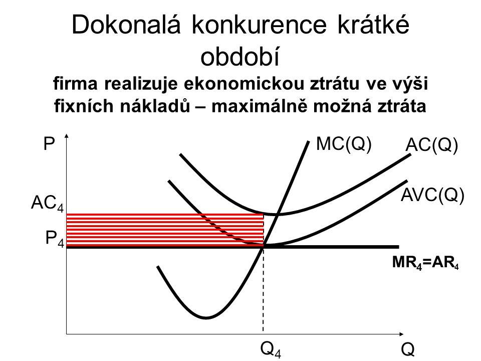 Dokonalá konkurence krátké období firma realizuje ekonomickou ztrátu ve výši fixních nákladů – maximálně možná ztráta Q P AVC(Q) MC(Q) AC(Q) Q4Q4 P4P4 MR 4 =AR 4 AC 4