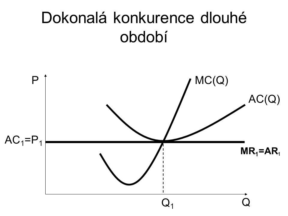 Dokonalá konkurence dlouhé období PMC(Q) AC(Q) Q1Q1 AC 1 =P 1 MR 1 =AR 1 Q