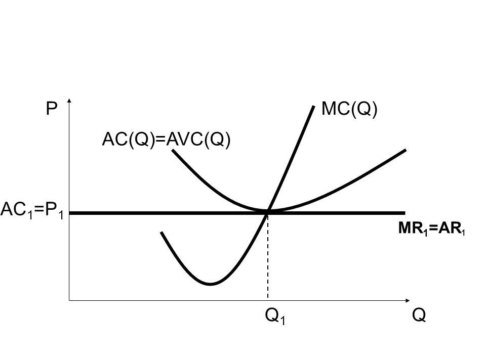 PMC(Q) AC(Q)=AVC(Q) Q1Q1 AC 1 =P 1 MR 1 =AR 1 Q