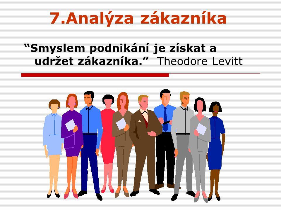 """7.Analýza zákazníka """"Smyslem podnikání je získat a udržet zákazníka."""" Theodore Levitt"""