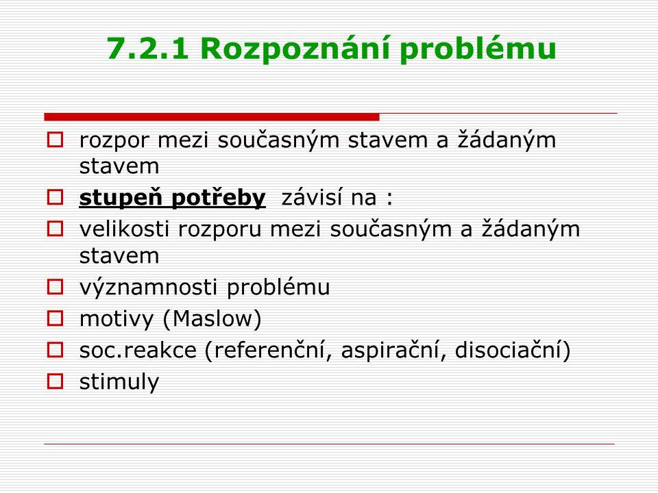 7.2.1 Rozpoznání problému  rozpor mezi současným stavem a žádaným stavem  stupeň potřeby závisí na :  velikosti rozporu mezi současným a žádaným st