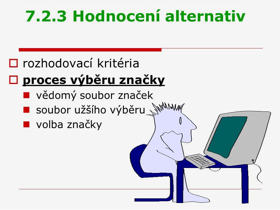7.2.3 Hodnocení alternativ  rozhodovací kritéria  proces výběru značky vědomý soubor značek soubor užšího výběru volba značky