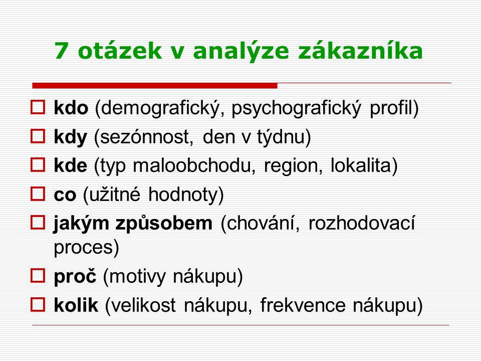 7 otázek v analýze zákazníka  kdo (demografický, psychografický profil)  kdy (sezónnost, den v týdnu)  kde (typ maloobchodu, region, lokalita)  co