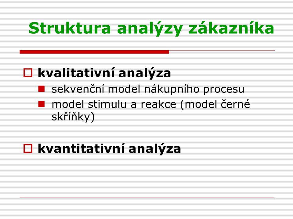Struktura analýzy zákazníka  kvalitativní analýza sekvenční model nákupního procesu model stimulu a reakce (model černé skříňky)  kvantitativní anal