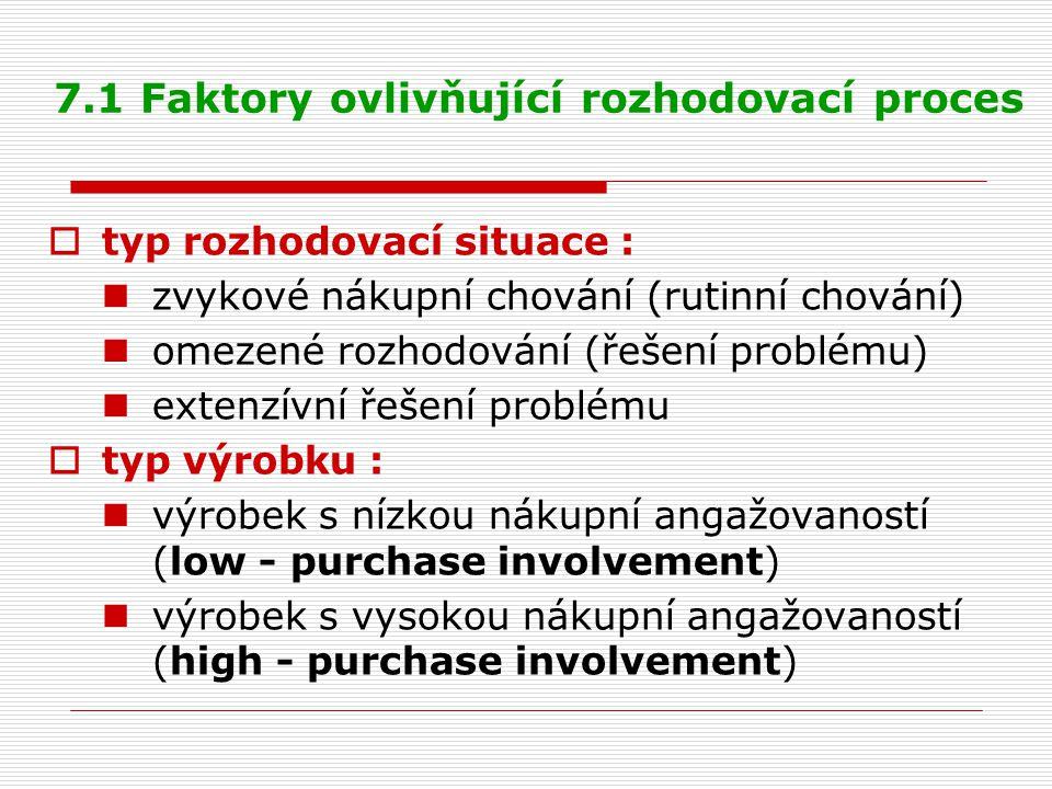 7.1 Faktory ovlivňující rozhodovací proces  typ rozhodovací situace : zvykové nákupní chování (rutinní chování) omezené rozhodování (řešení problému)