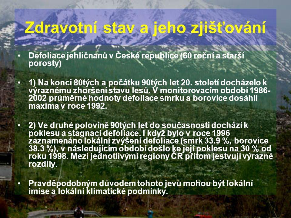 Defoliace jehličnanů v České republice (60 roční a starší porosty) 1) Na konci 80tých a počátku 90tých let 20. století docházelo k výraznému zhoršení