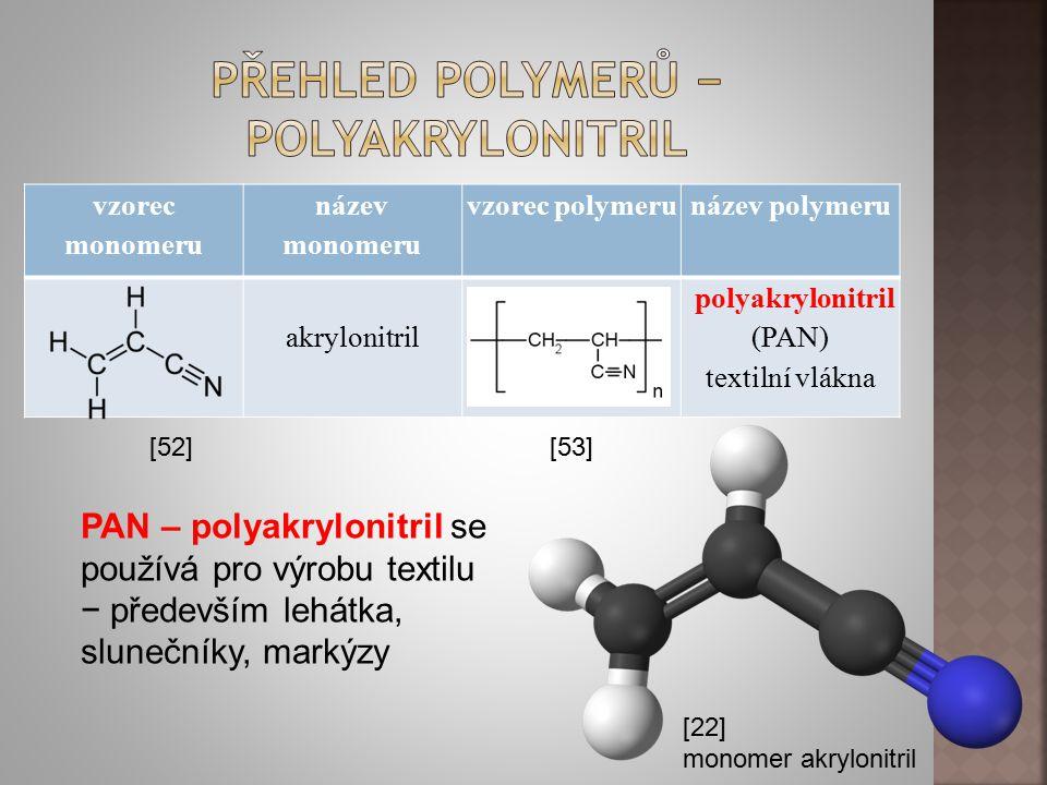 vzorec monomeru název monomeru vzorec polymerunázev polymeru akrylonitril polyakrylonitril (PAN) textilní vlákna PAN – polyakrylonitril se používá pro