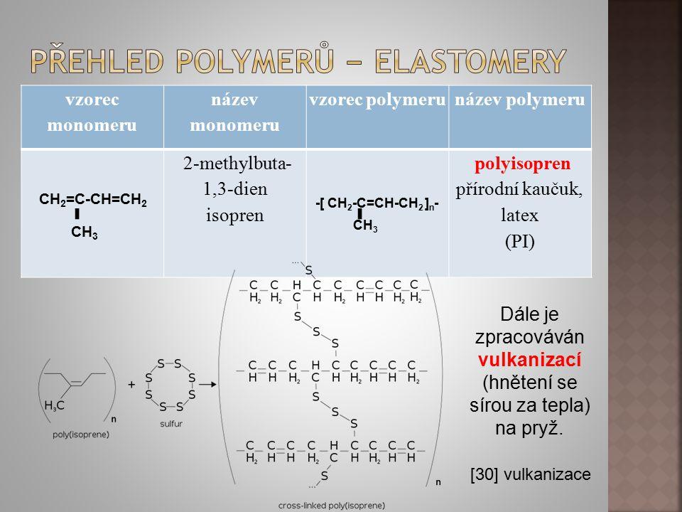 vzorec monomeru název monomeru vzorec polymerunázev polymeru CH 2 =C-CH=CH 2 2-methylbuta- 1,3-dien isopren -[ CH 2 -C=CH-CH 2 ] n - polyisopren příro