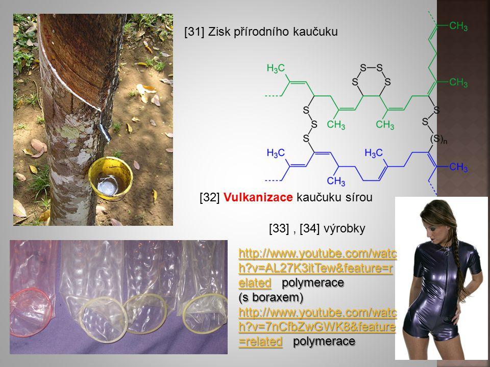 [31] Zisk přírodního kaučuku [32] Vulkanizace kaučuku sírou [33], [34] výrobky http://www.youtube.com/watc h?v=AL27K3itTew&feature=r elatedhttp://www.