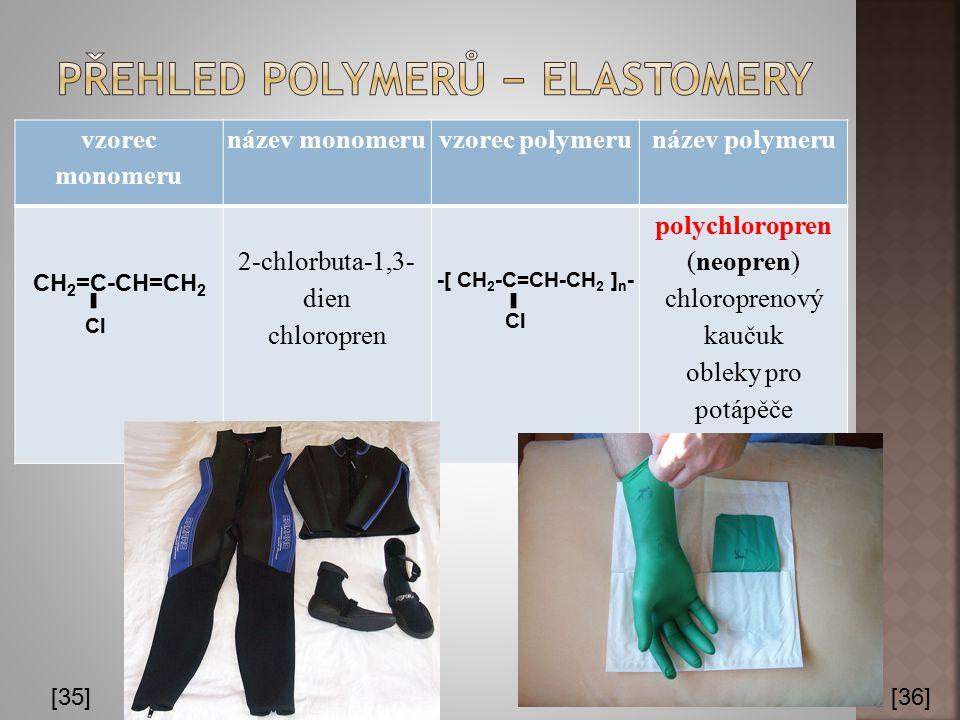 vzorec monomeru název monomeruvzorec polymerunázev polymeru CH 2 =C-CH=CH 2 2-chlorbuta-1,3- dien chloropren -[ CH 2 -C=CH-CH 2 ] n - polychloropren (