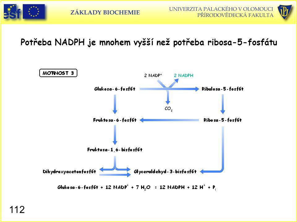 112 Potřeba NADPH je mnohem vyšší než potřeba ribosa-5-fosfátu