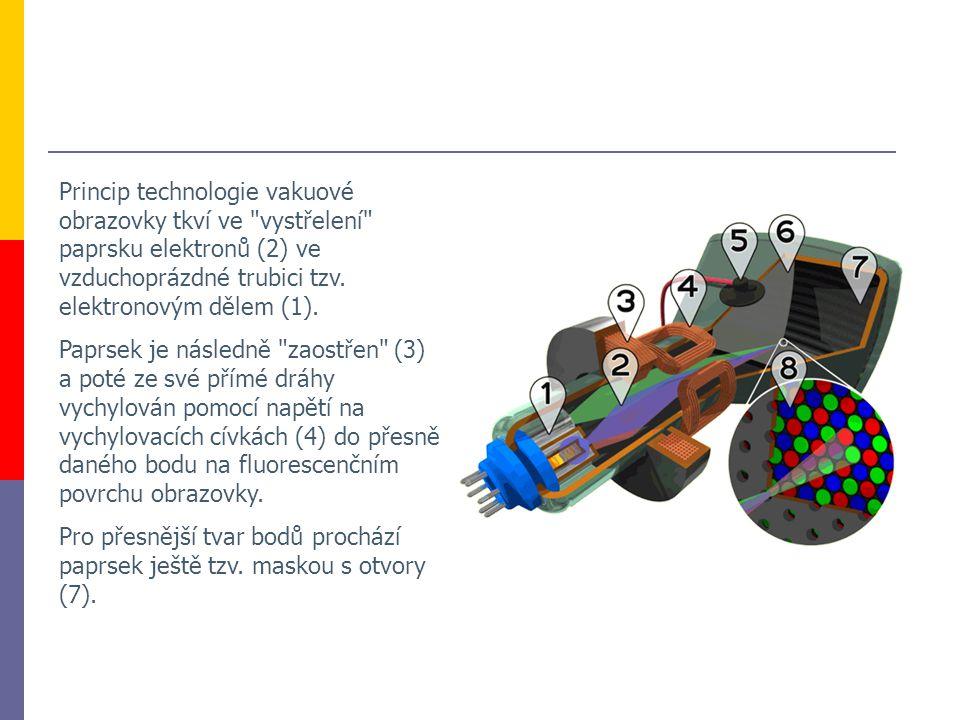 Princip technologie vakuové obrazovky tkví ve