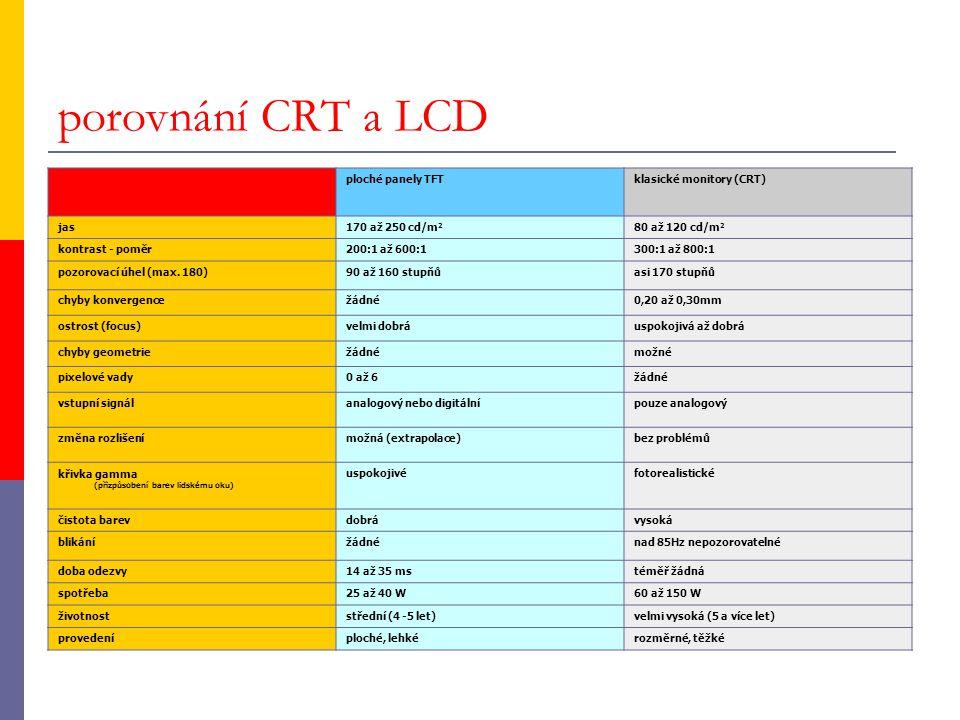porovnání CRT a LCD ploché panely TFTklasické monitory (CRT) jas170 až 250 cd/m 2 80 až 120 cd/m 2 kontrast - poměr200:1 až 600:1300:1 až 800:1 pozoro