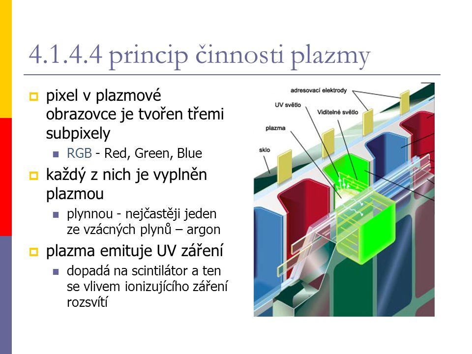 4.1.4.4 princip činnosti plazmy  pixel v plazmové obrazovce je tvořen třemi subpixely RGB - Red, Green, Blue  každý z nich je vyplněn plazmou plynno