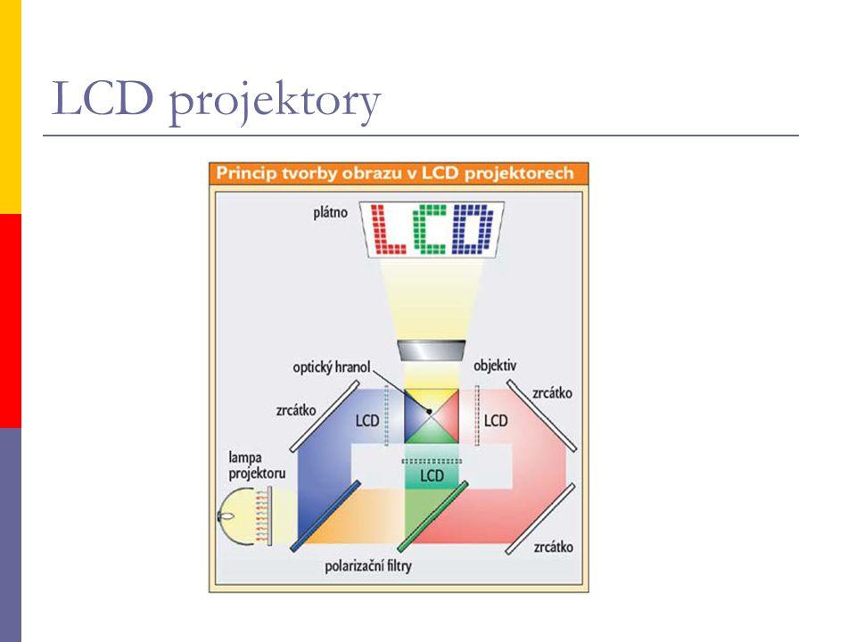 LCD projektory