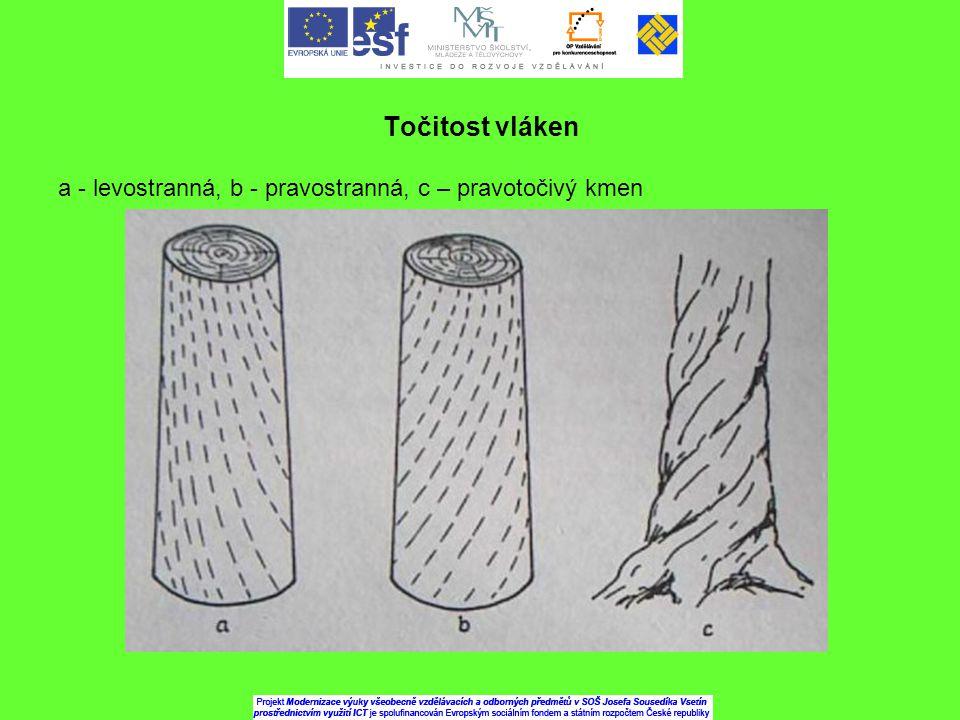 4.Zvlnění vláken – vlnitý růst Ve dřevě se vyskytuje zvlnění vláken: - dlouhé a mělké – způsobuje borcení řeziva při sušení, - krátké a vysoké – dýhy s vlnitou texturou a vlnitým leskem – vzniká přeřezánim vláken na ploše.