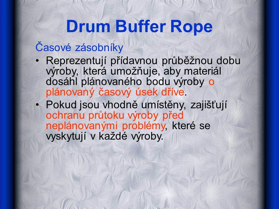 Drum Buffer Rope Časové zásobníky Reprezentují přídavnou průběžnou dobu výroby, která umožňuje, aby materiál dosáhl plánovaného bodu výroby o plánovan