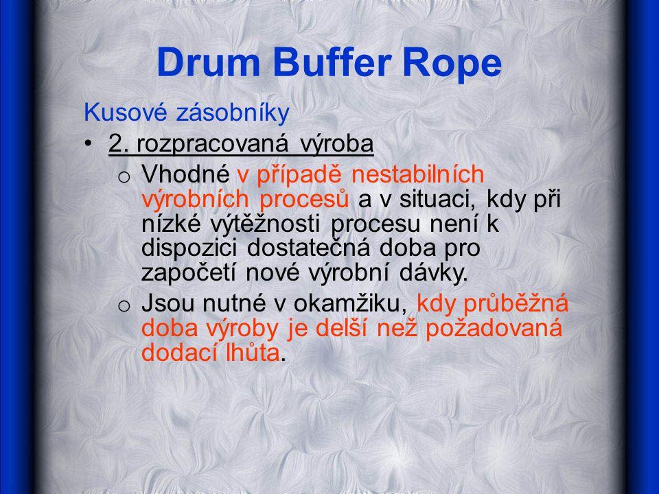 Drum Buffer Rope Kusové zásobníky 2. rozpracovaná výroba o Vhodné v případě nestabilních výrobních procesů a v situaci, kdy při nízké výtěžnosti proce