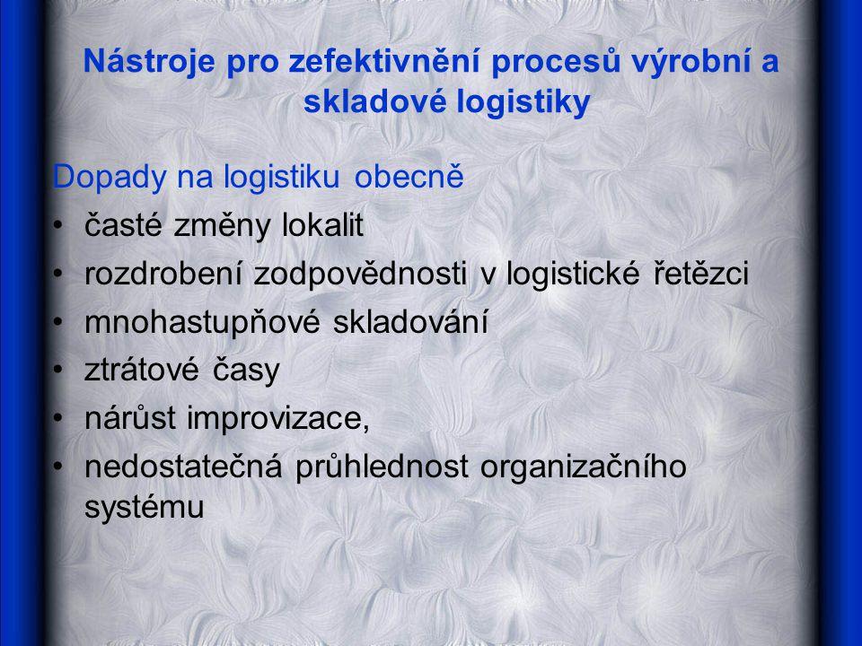 Nástroje pro zefektivnění procesů výrobní a skladové logistiky Dopady na logistiku obecně časté změny lokalit rozdrobení zodpovědnosti v logistické ře