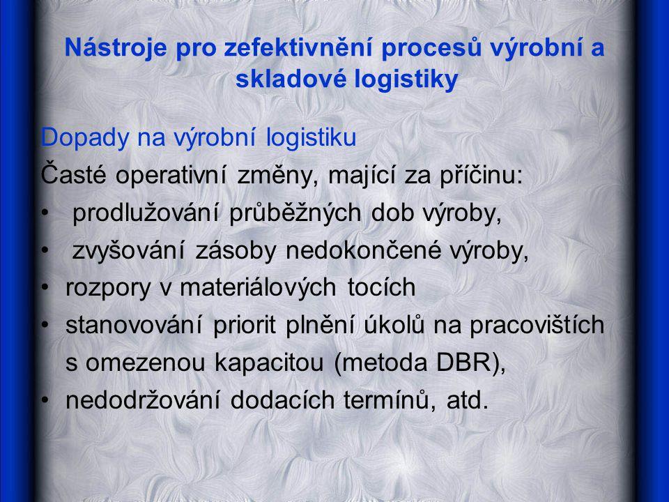 Nástroje pro zefektivnění procesů výrobní a skladové logistiky Dopady na výrobní logistiku Časté operativní změny, mající za příčinu: prodlužování prů