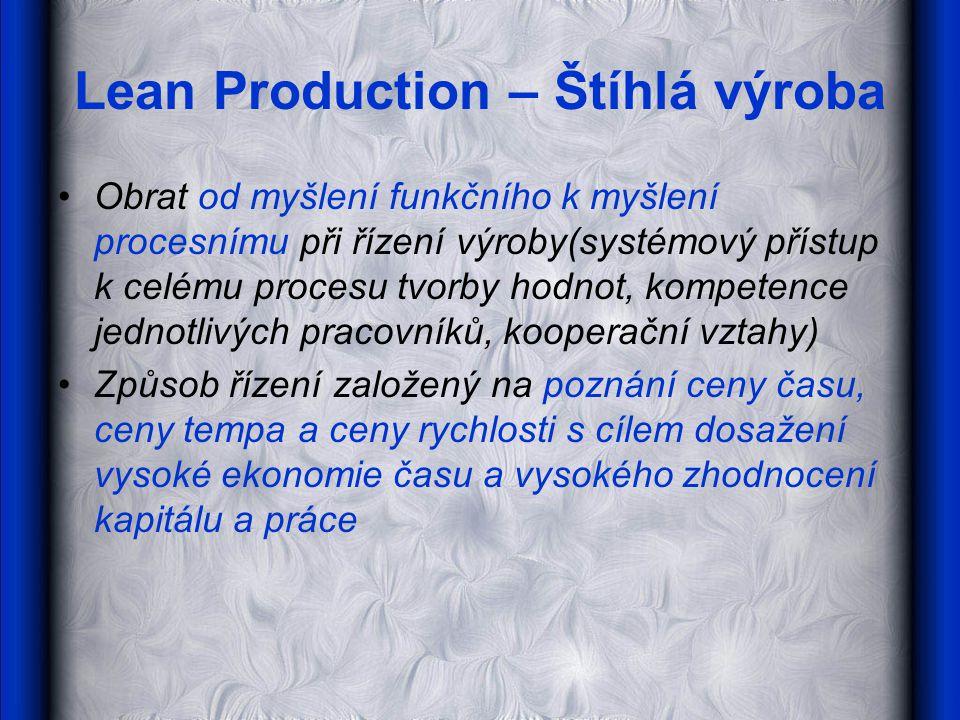 Lean Production – Štíhlá výroba Obrat od myšlení funkčního k myšlení procesnímu při řízení výroby(systémový přístup k celému procesu tvorby hodnot, ko