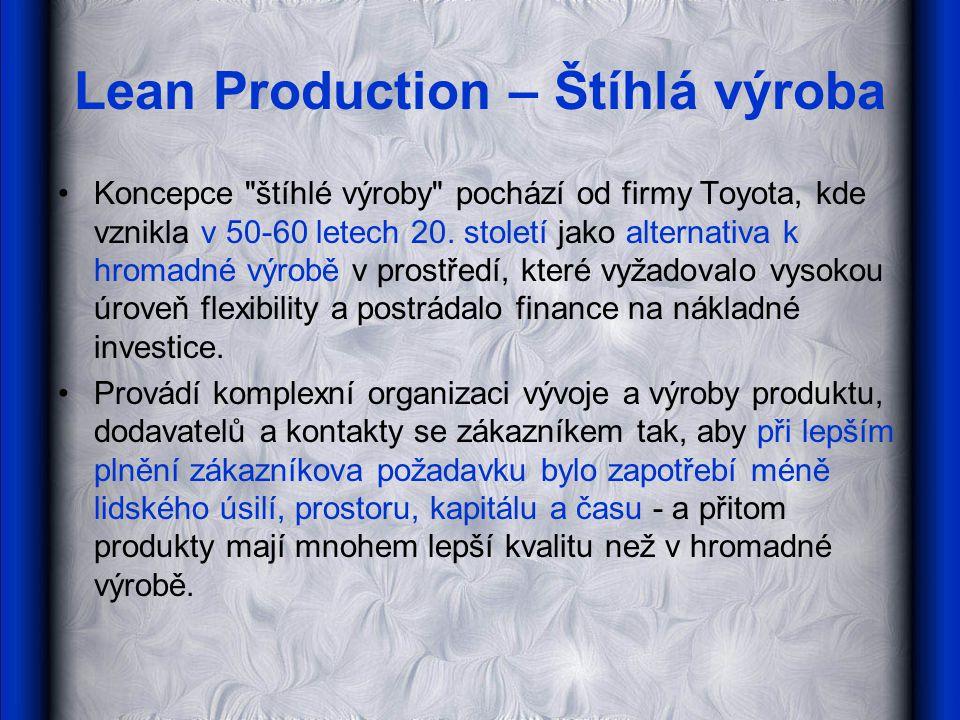 Lean Production – Štíhlá výroba Koncepce