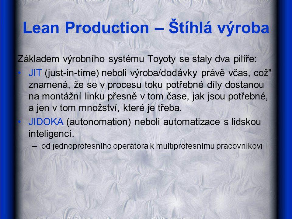 Lean Production – Štíhlá výroba Základem výrobního systému Toyoty se staly dva pilíře: JIT (just-in-time) neboli výroba/dodávky právě včas, což