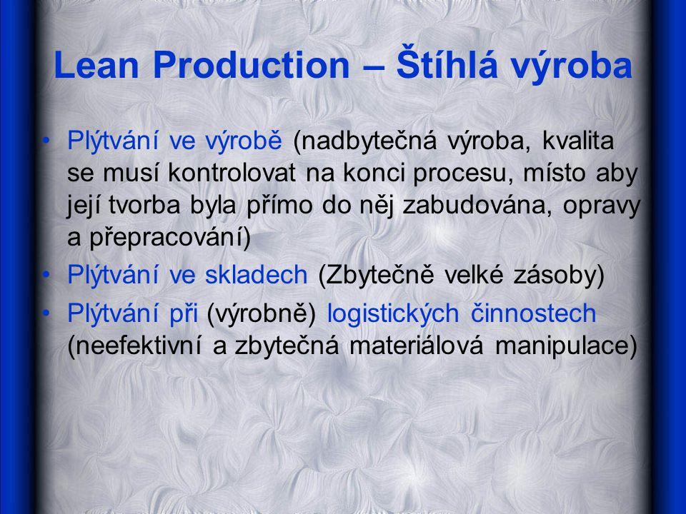 Lean Production – Štíhlá výroba Plýtvání ve výrobě (nadbytečná výroba, kvalita se musí kontrolovat na konci procesu, místo aby její tvorba byla přímo