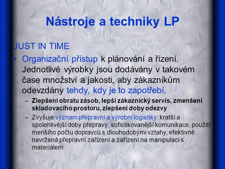 Nástroje a techniky LP JUST IN TIME Organizační přístup k plánování a řízení. Jednotlivé výrobky jsou dodávány v takovém čase množství a jakosti, aby