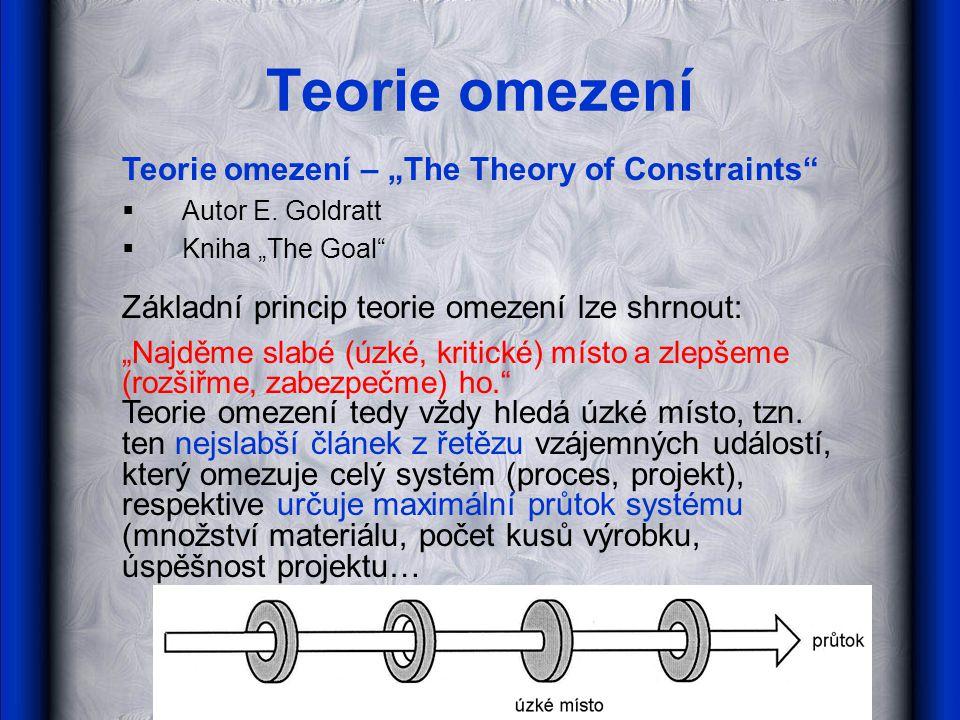 """Teorie omezení Teorie omezení – """"The Theory of Constraints""""  Autor E. Goldratt  Kniha """"The Goal"""" Základní princip teorie omezení lze shrnout: """"Najdě"""