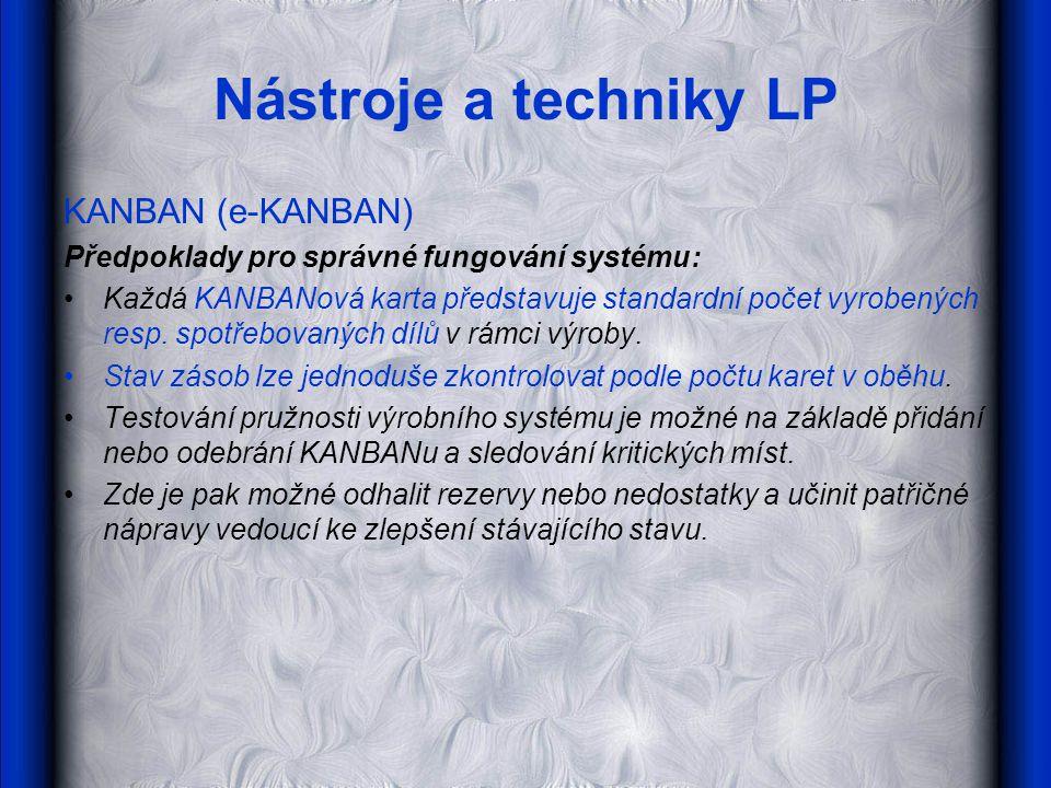 Nástroje a techniky LP KANBAN (e-KANBAN) Předpoklady pro správné fungování systému: Každá KANBANová karta představuje standardní počet vyrobených resp